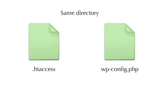 Use the same directory