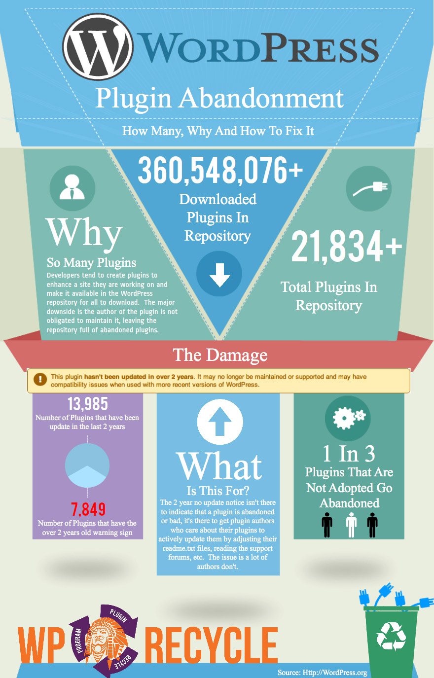infographic-abandoned-wp-plugins.jpg